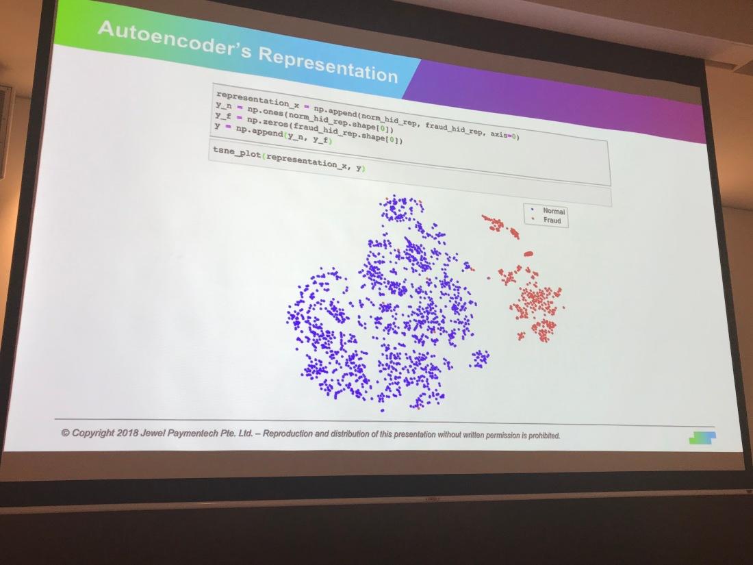 Deep Learning – TechnoFob